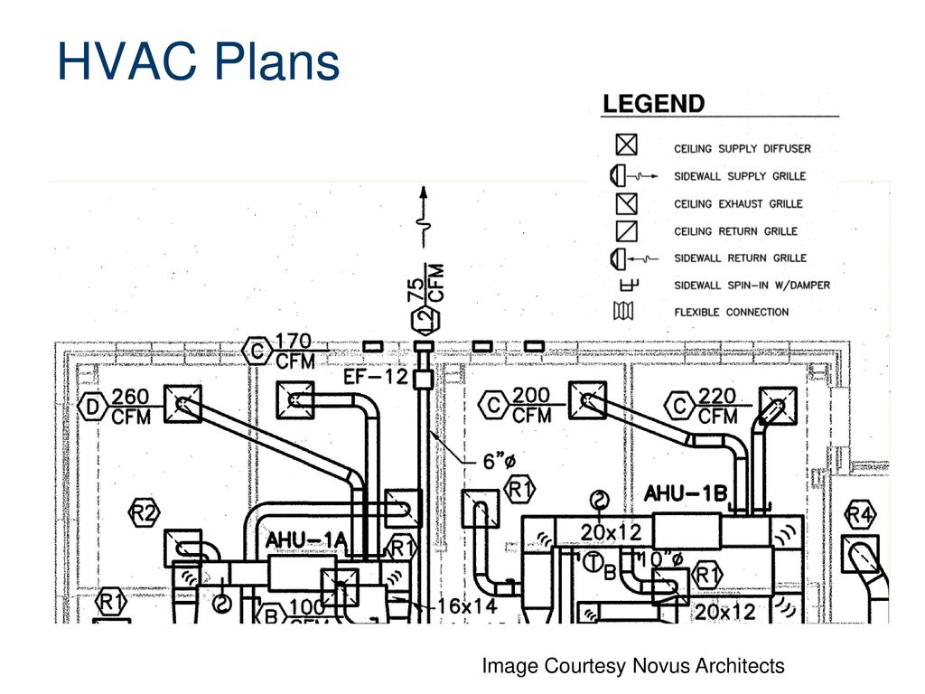 Heating Ventilating And Air Conditioning Ppt Download Hvac Drawing Plans 13