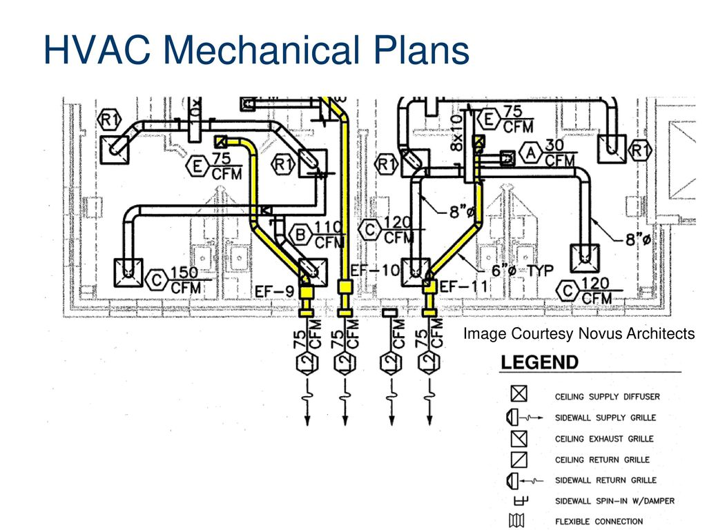 Heating Ventilating And Air Conditioning Ppt Download Hvac Mechanical Drawing Plans 15