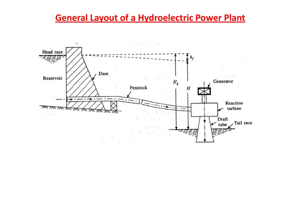 3 General Layout of a Hydroelectric Power Plant