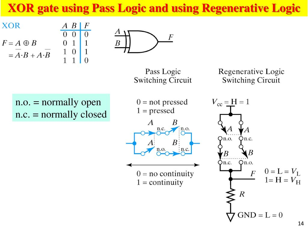 Lecture 6 Topics Combinational Logic Circuits Ppt Download Circuit Diagram Xor Gate Using Pass And Regenerative
