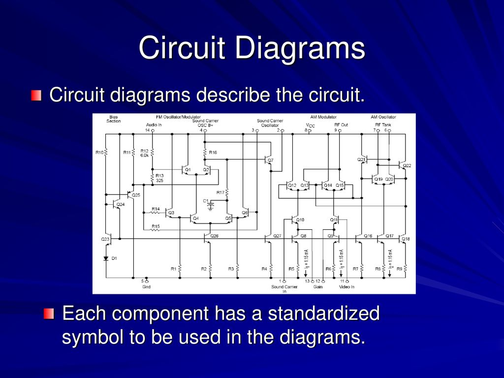 Circuits Logic In Hardware Ppt Download Circuit Diagrams Can Be Drawn To Describe Using Symbols 4