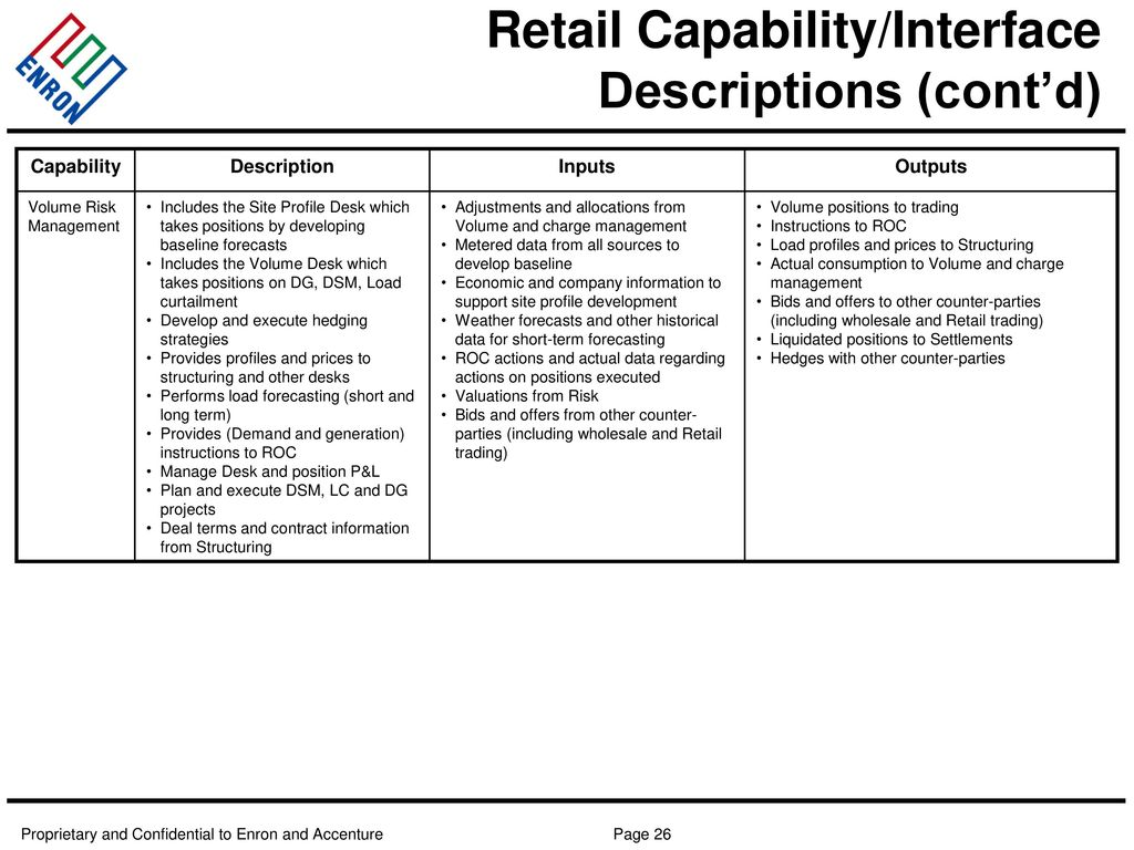 Wholesale/Retail Power Integration Assessment Summary - ppt download