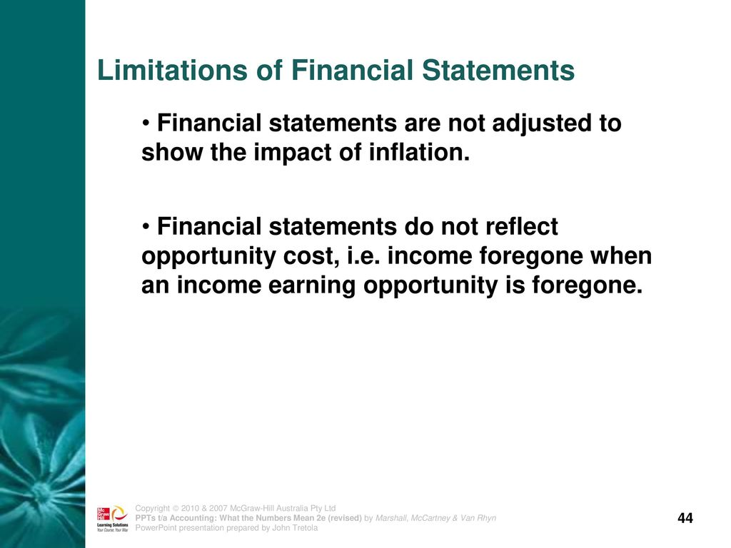 impact of inflation on financial statements