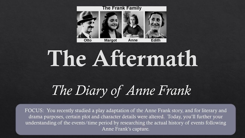 The Aftermath The Diary of Anne Frank - ppt download