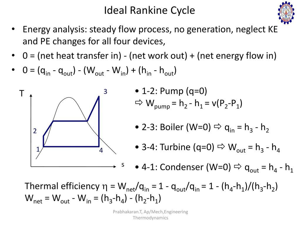 RANKINE CYCLE IMPROVISATIONS BY PRABHAKARAN T AP/MECH - ppt download