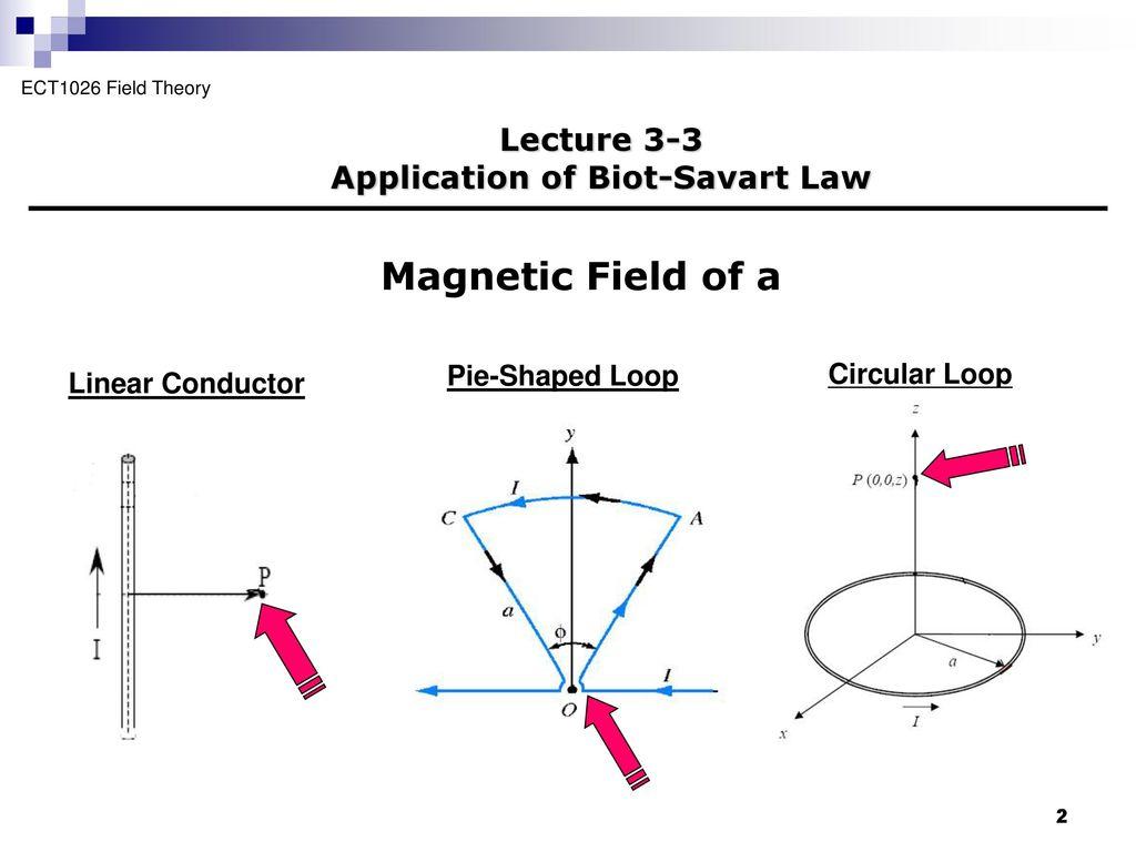 Chapter 3 Magnetostatic - ppt download