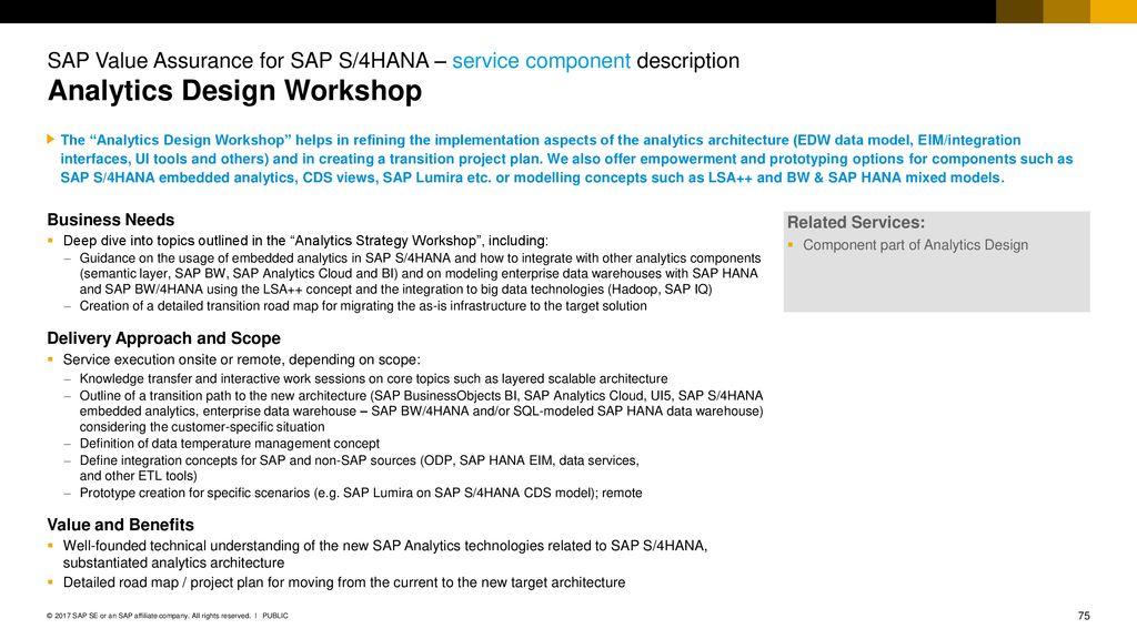 SAP Value Assurance for SAP S/4HANA - ppt download