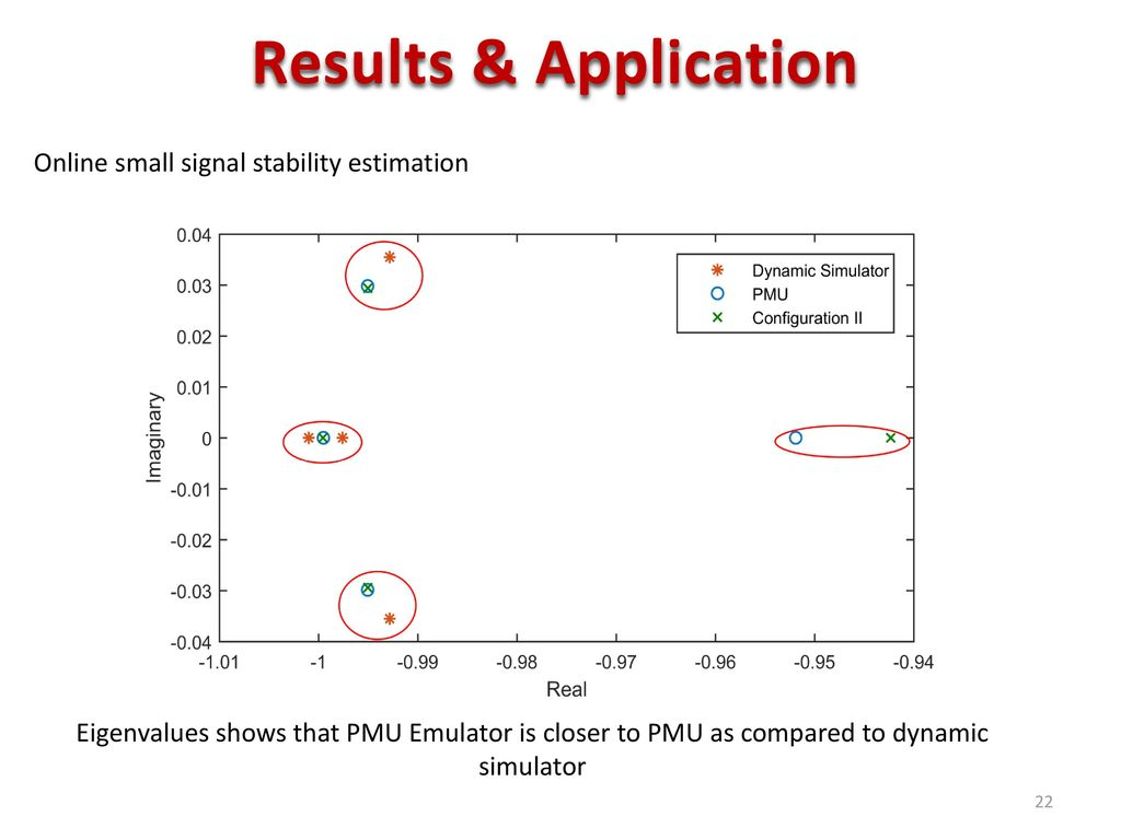 PMU Emulator for Power System Dynamics Simulators - ppt download