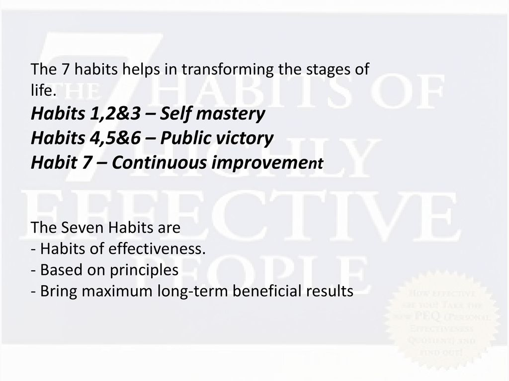 A Review On The 7 Habits Of Highly Effective People