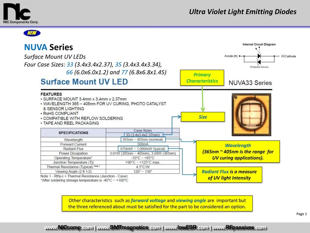Nuva Series Ultra Violet Light Emitting Diodes Surface Mount Uv Leds Diode Electrical Circuits