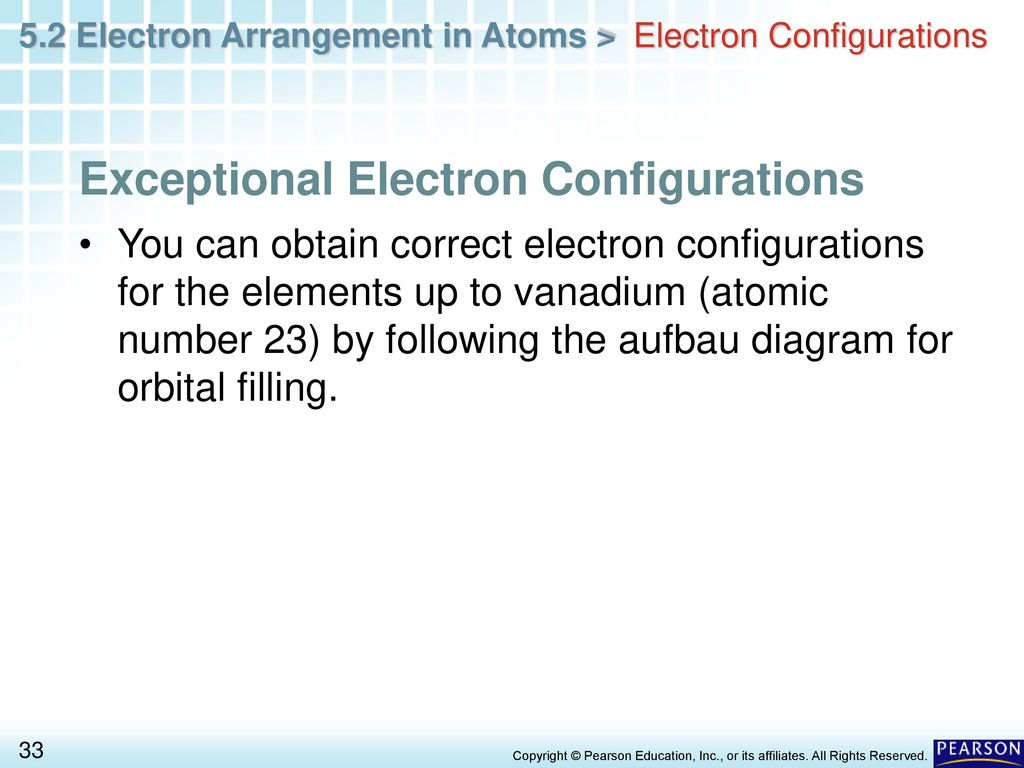 Vanadium Atom Model Electrons Atoms Diagrams Electron Configurations Of Elements Chapter In Arrangement Ppt 1024x768
