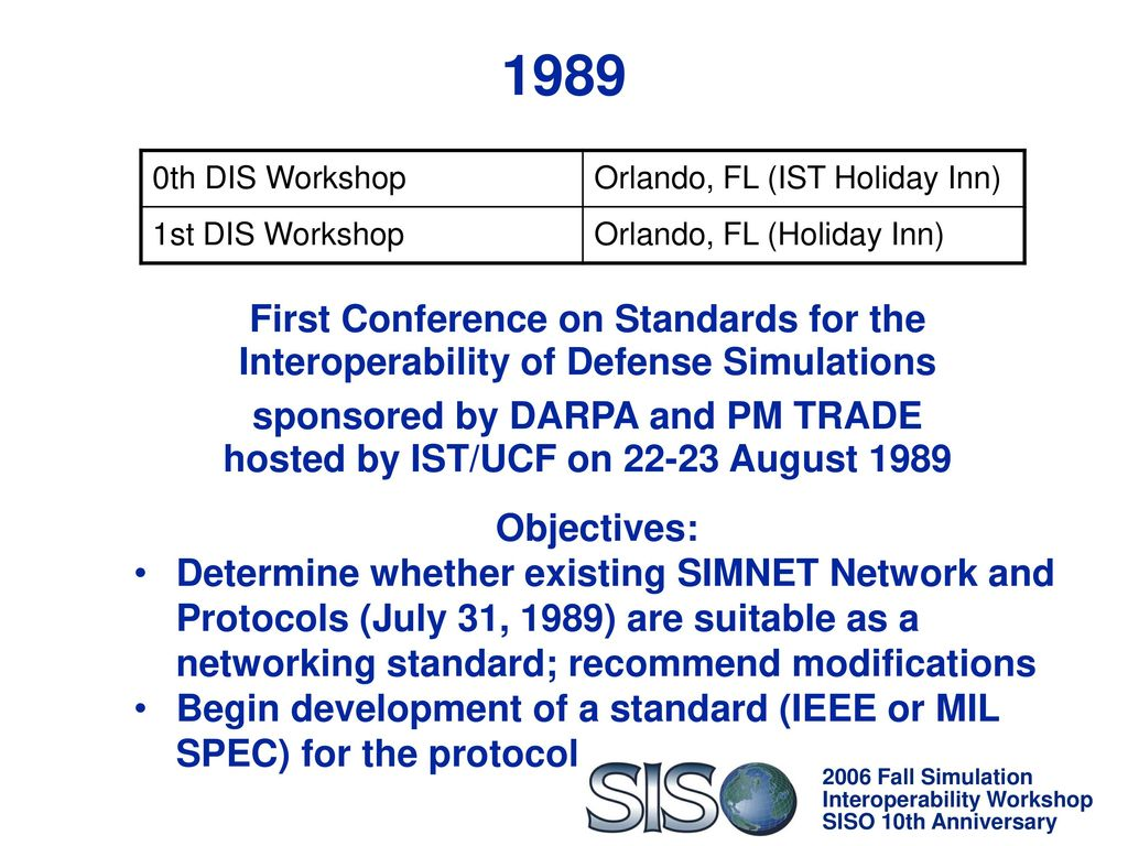 A Brief History of SISO (and DIS)  - ppt download