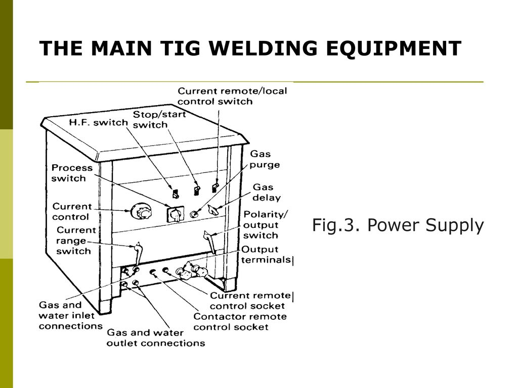 THE MAIN TIG WELDING EQUIPMENT