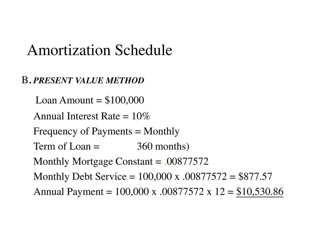 課程六 mortgage markets ppt download