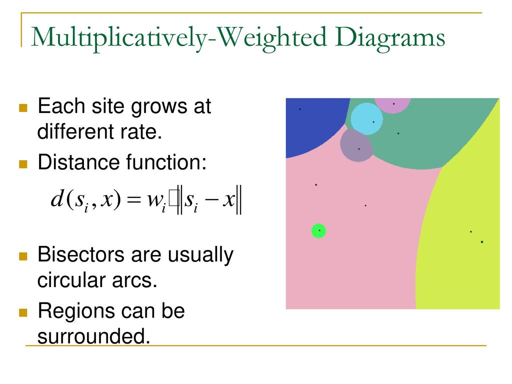Tutorial 3 Computational Geometry Ppt Download Voronoi Diagram Multiplicatively Weighted Diagrams