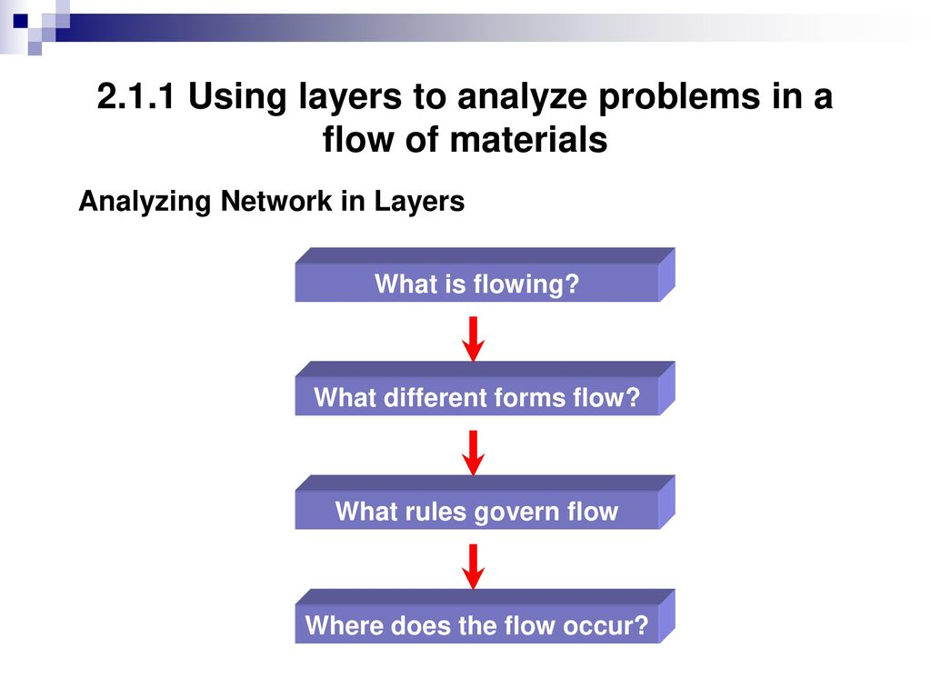 CHAPTER 2 THE OSI MODEL  - ppt download