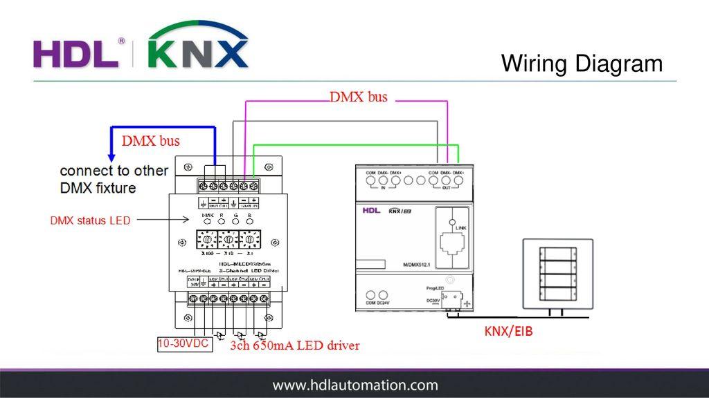 Dmx 512 Wiring Diagram - All Diagram Schematics