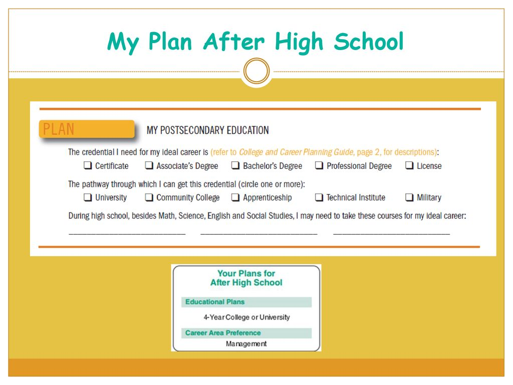what can you do after high school besides college