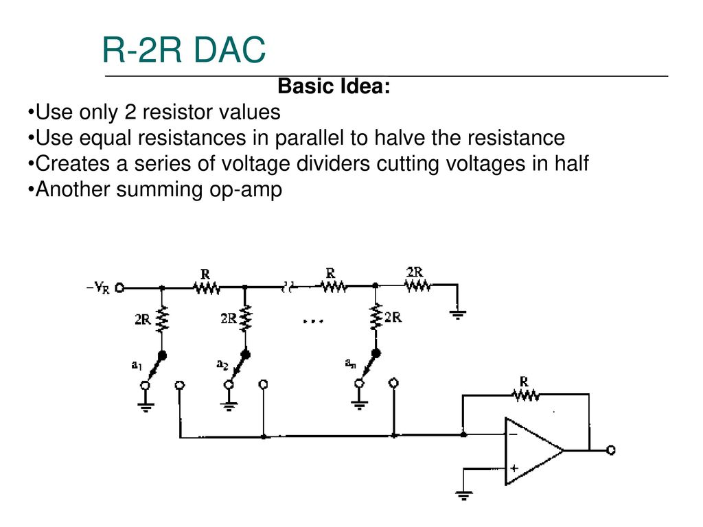 19 R-2R DAC ...