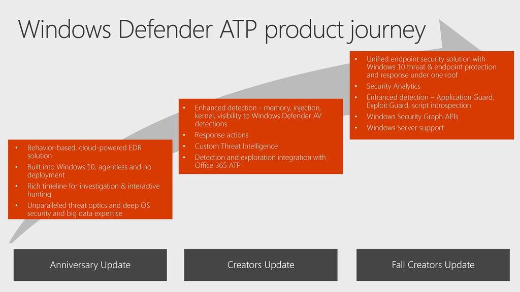 What's new in the Fall Creators Update for Windows Defender ATP