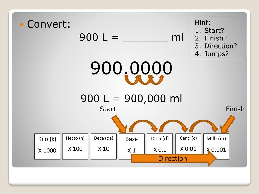 Convert 900 L Ml 000 Hint Start