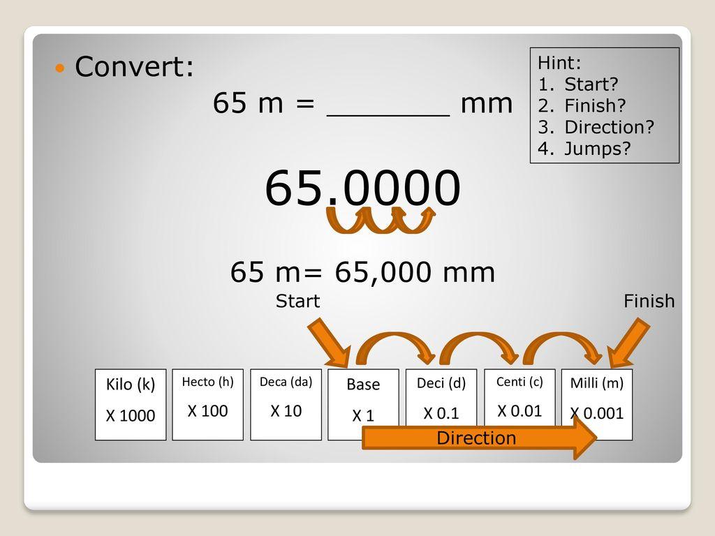 Convert 65 M Mm 000 Hint Start