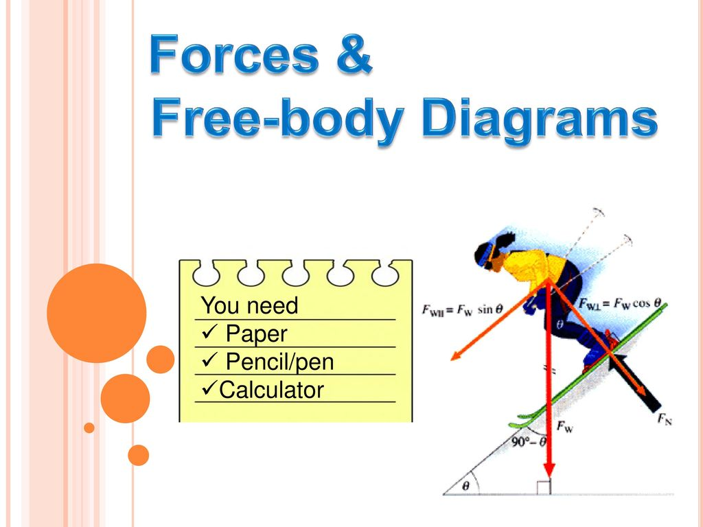 Free Body Diagram Of A Pencil Wire Data Schema The Shear Forcediagram And Moment Diagrams Forces You Need Paper Pen Calculator Rh Slideplayer Com But Not Being Pushed Moving