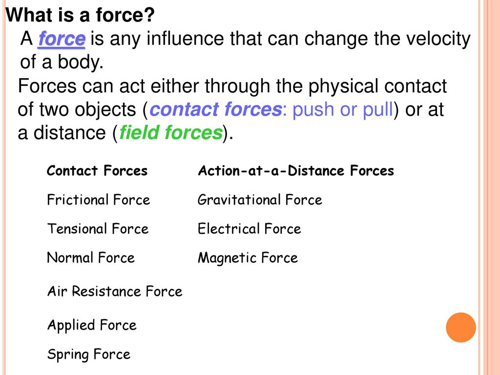 Forces Free Body Diagrams You Need Paper Pencil Pen Calculator Diagram Is A Picture Showing The That Act On Force Any Influence Can Change Velocity Of