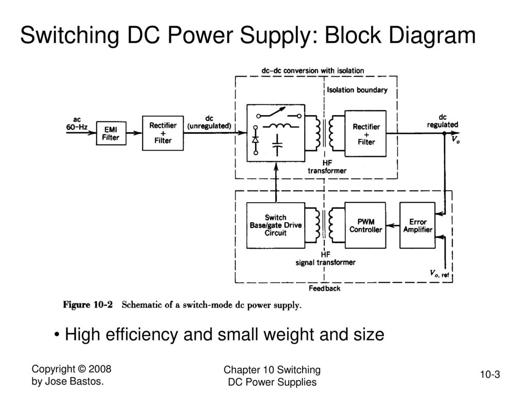 Miraculous Block Diagram Dc Power Supply Wiring Library Wiring Cloud Mangdienstapotheekhoekschewaardnl