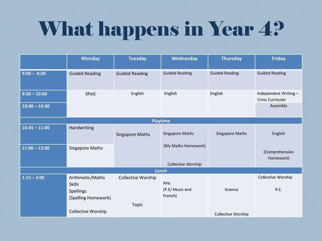 Year 4 parents information meeting - ppt download
