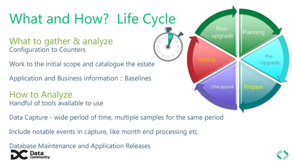 2,4,8 & 16 Upgrade your journey …with SQL Server - ppt download