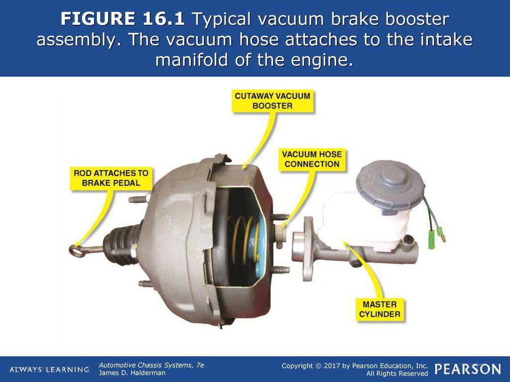 Vacuum pump alternative