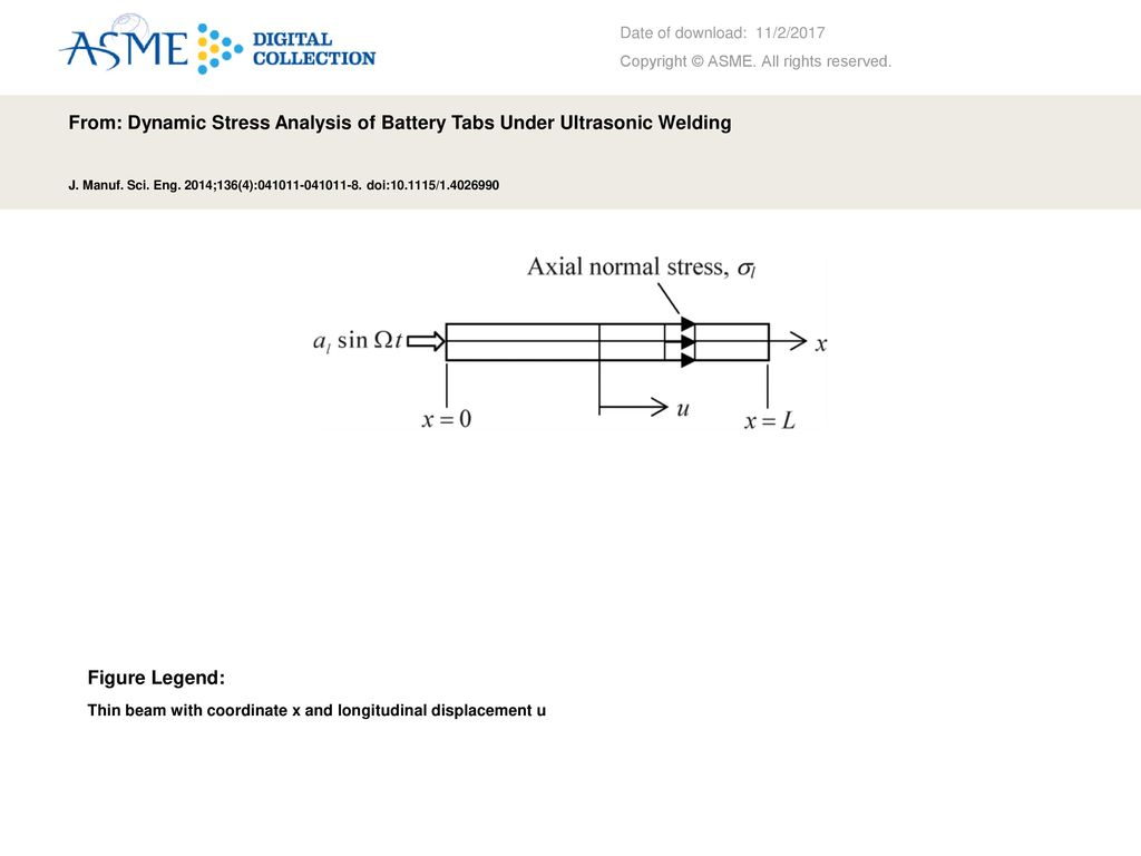 From Dynamic Stress Analysis Of Battery Tabs Under Ultrasonic Welding Diagram