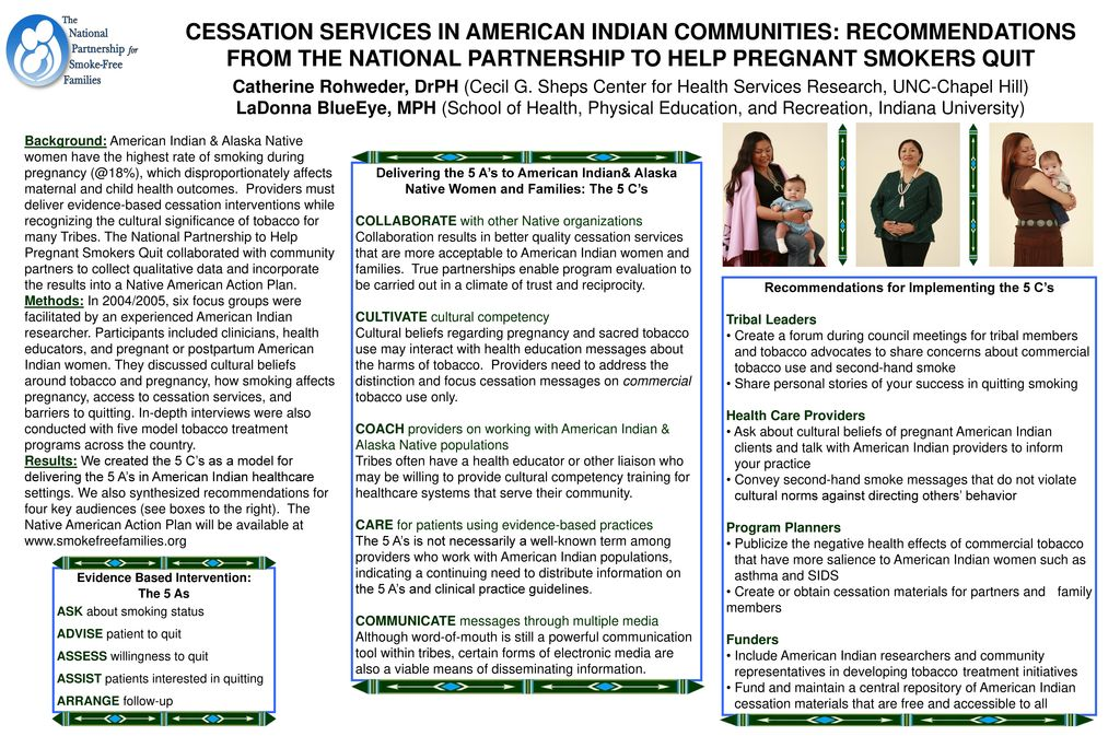 CESSATION SERVICES IN AMERICAN INDIAN COMMUNITIES