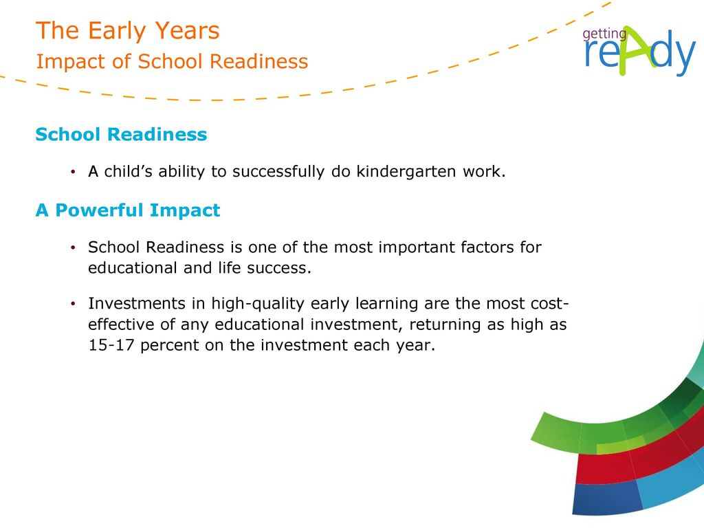 The Early Years Impact of School Readiness