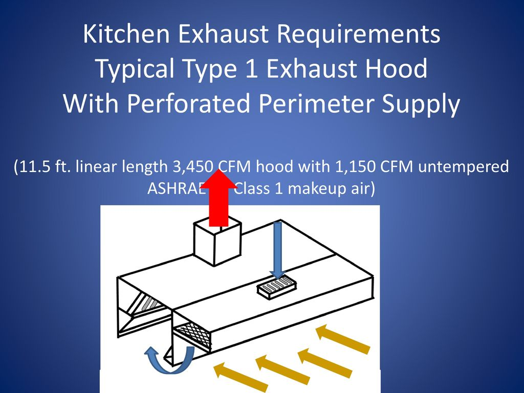 Lesson 23 Appendix C Exhaust Calculation - ppt download