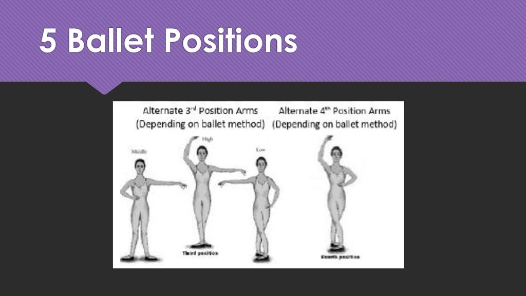 Ballet Dance Unit Vocabulary and Body Alignment - ppt download