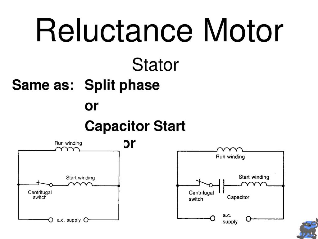 Ac Machines Ppt Download Permanent Split Capacitor Run Induction Motor 19 Reluctance Stator Same As Phase Or Start