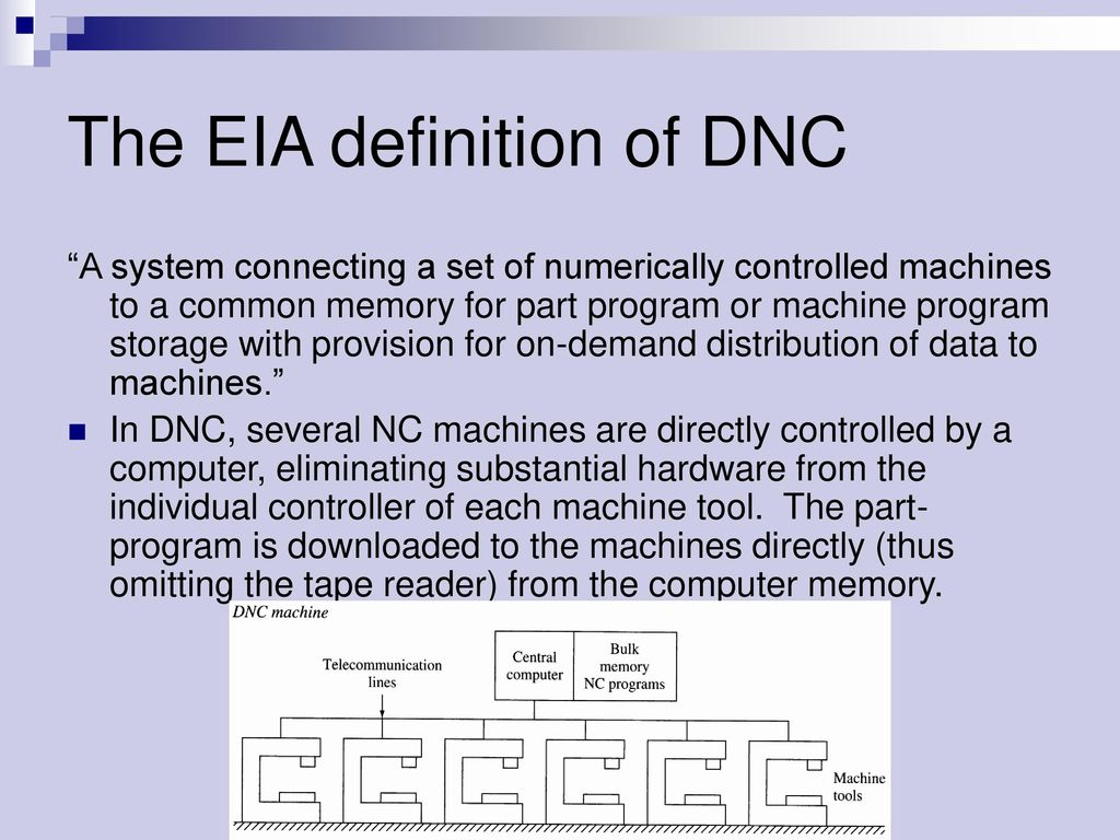 NC, CNC, DNC  - ppt download
