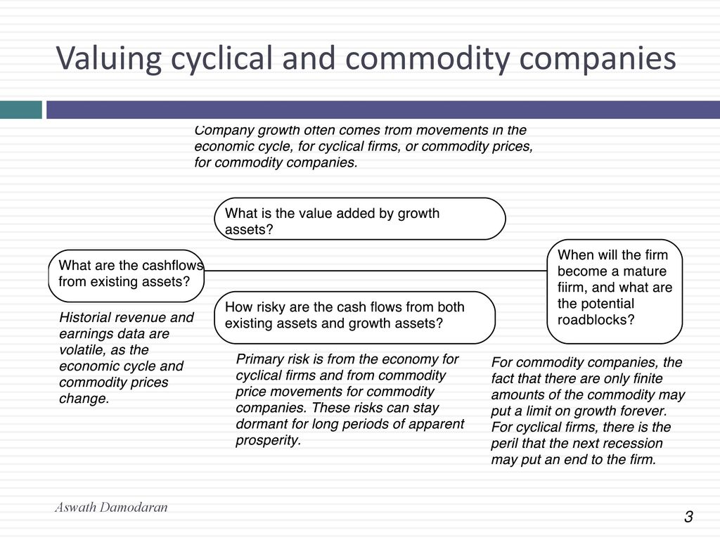 cyclical pricing in economics