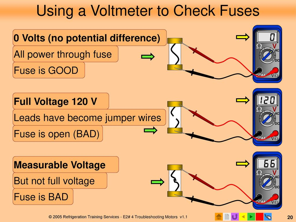 E2 Motors And Motor Starting Ppt Download Refrigerator Potential Relay Troubleshooting Diagram Using A Voltmeter To Check Fuses