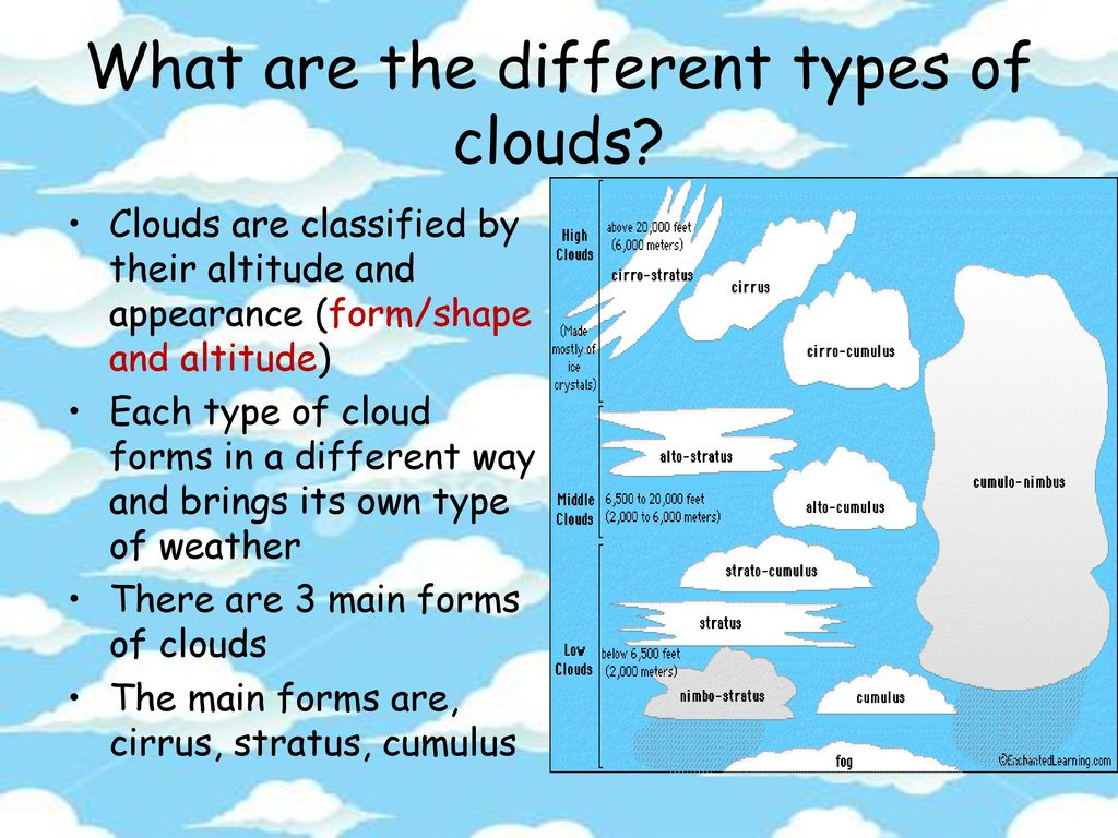 What+are+the+different+types+of+clouds.j