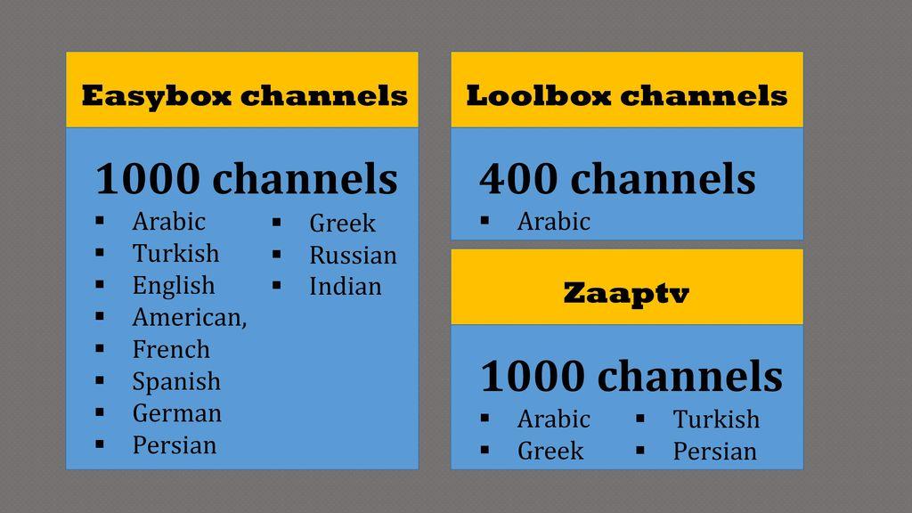 Easybox iptv best arabic iptv box  - ppt download