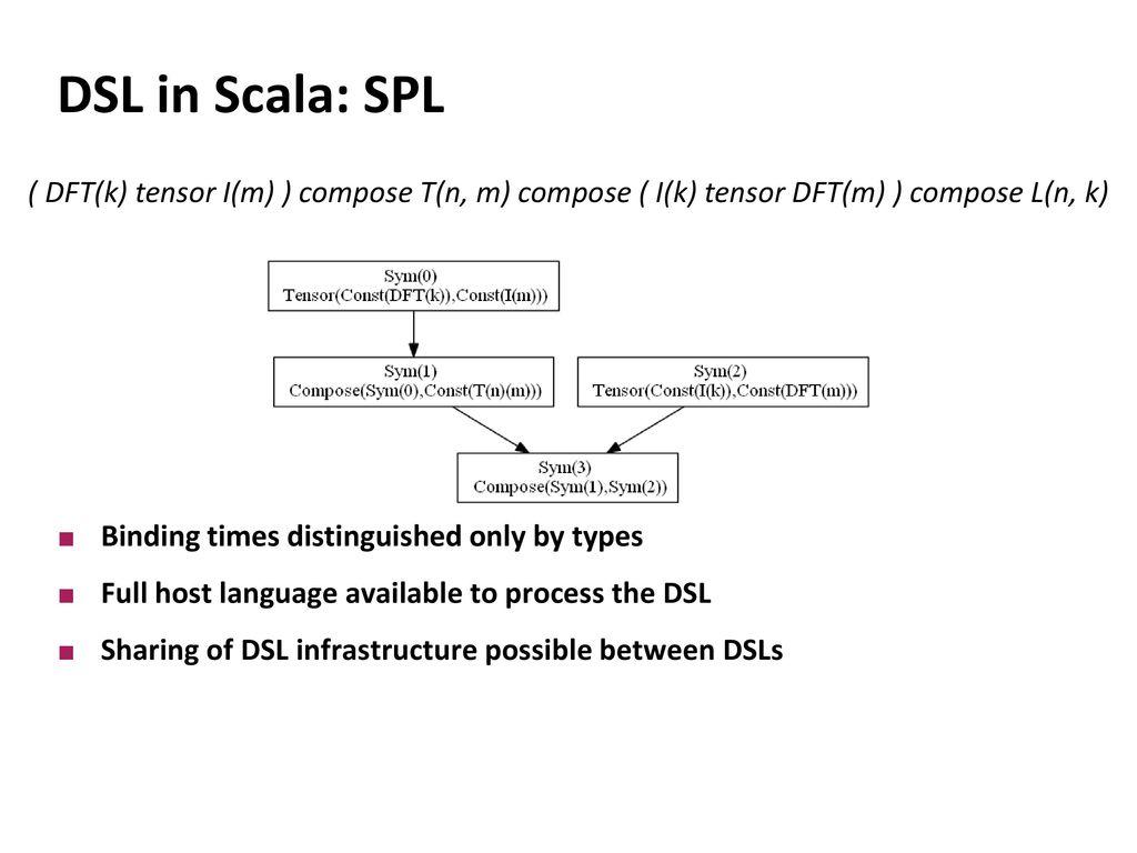 at t dsl work wiring diagram
