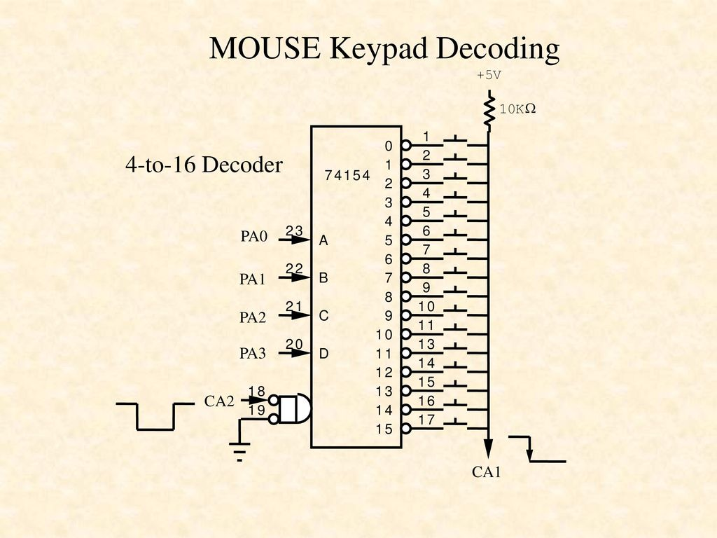 MOUSE Computer Module L ppt download