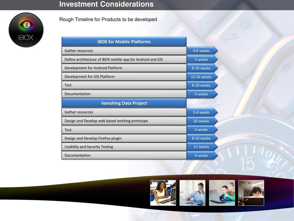 Executive Summary iBOX CyberSecurity, LLC develops a platform for