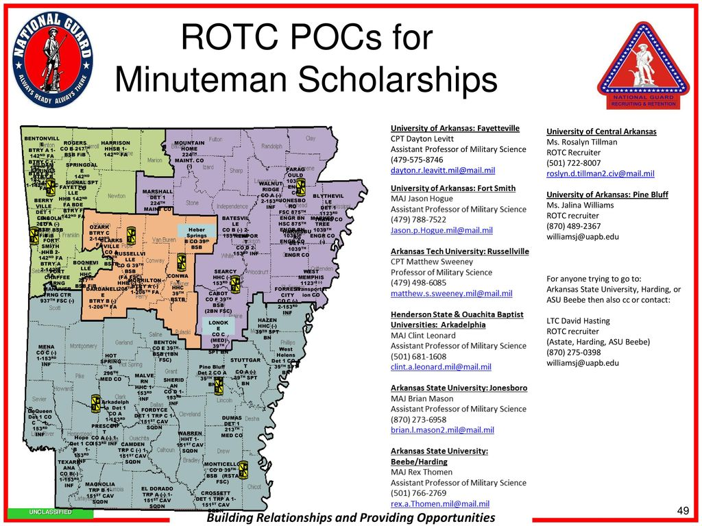 Officer Recruiting Options Source Reference Guide Ppt Download