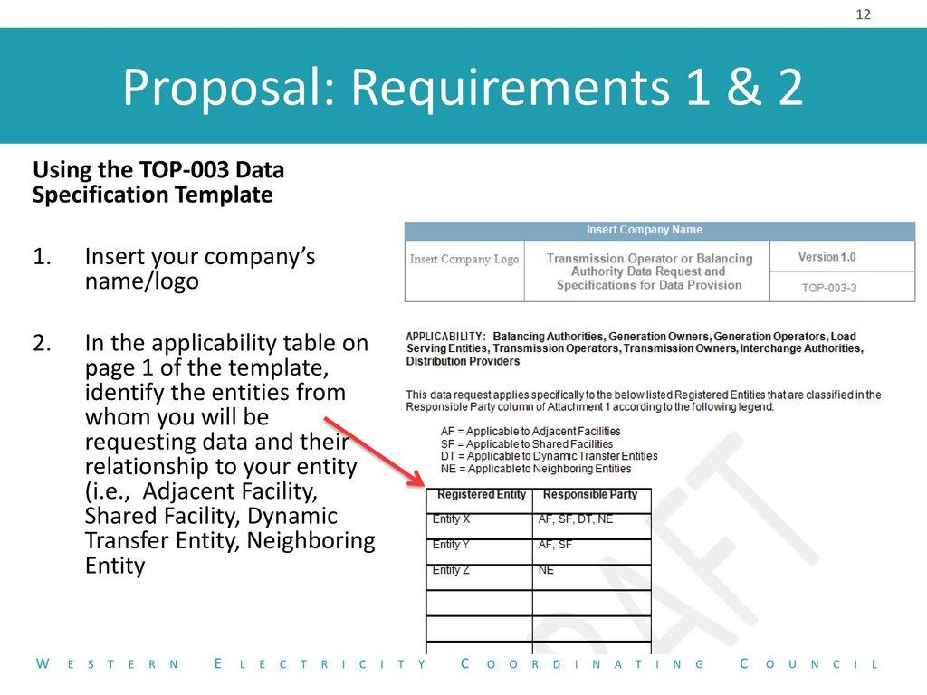 Top 003 Task Force Webinar Update Ppt Download