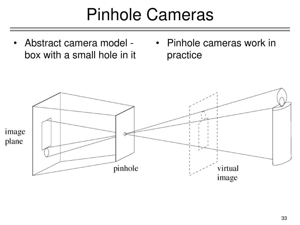 Instructor Mircea Nicolescu Ppt Download Pinhole Camera Diagram 33
