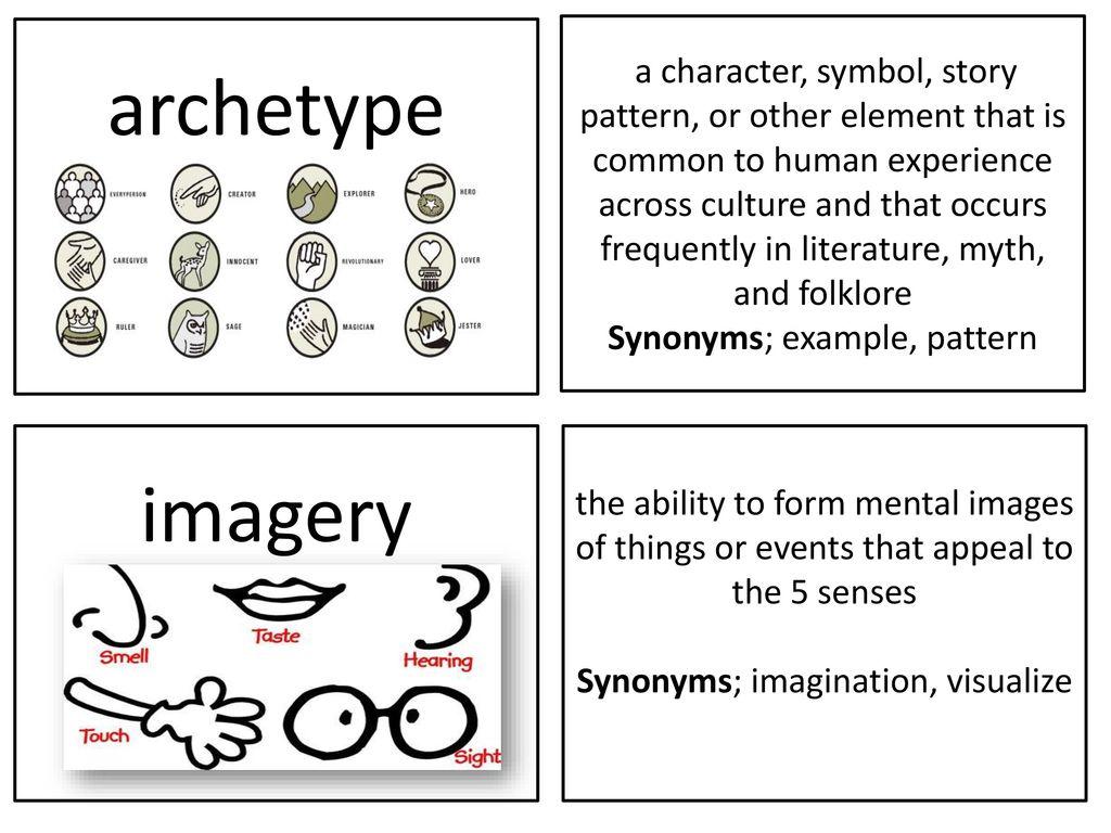 Pattern Synonyms Interesting Decoration